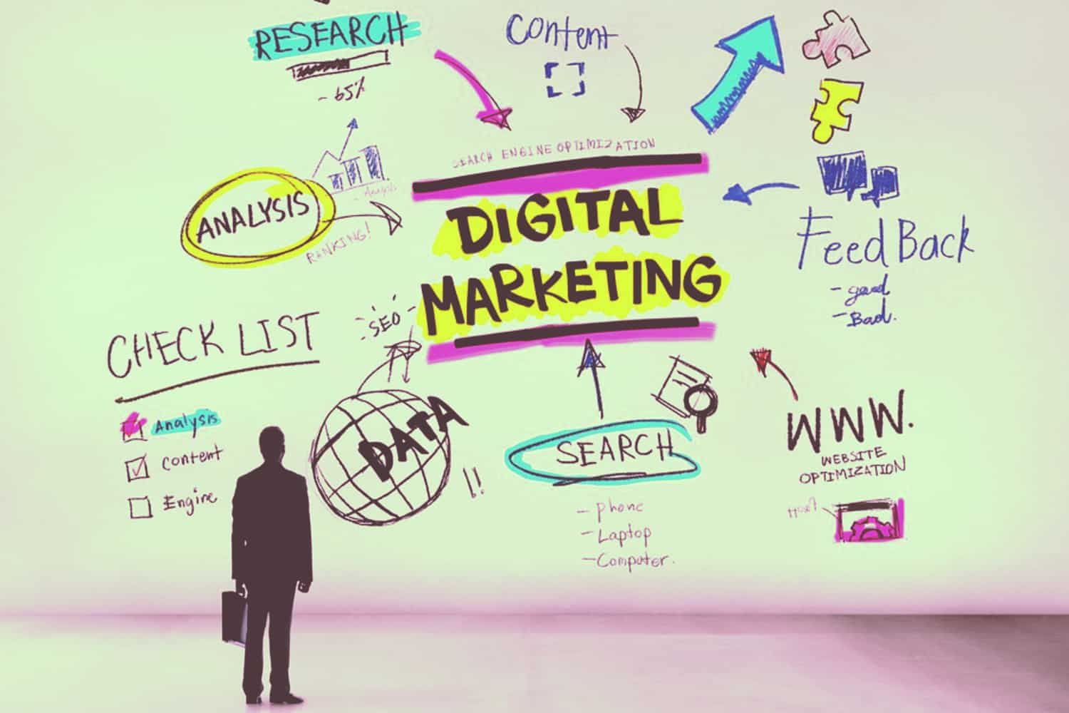 4 claves para entender el marketing digital